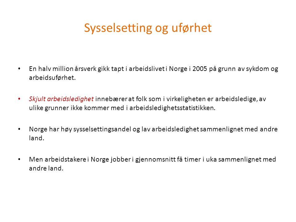Sysselsetting og uførhet En halv million årsverk gikk tapt i arbeidslivet i Norge i 2005 på grunn av sykdom og arbeidsuførhet.