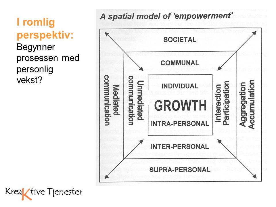 I romlig perspektiv: Begynner prosessen med personlig vekst