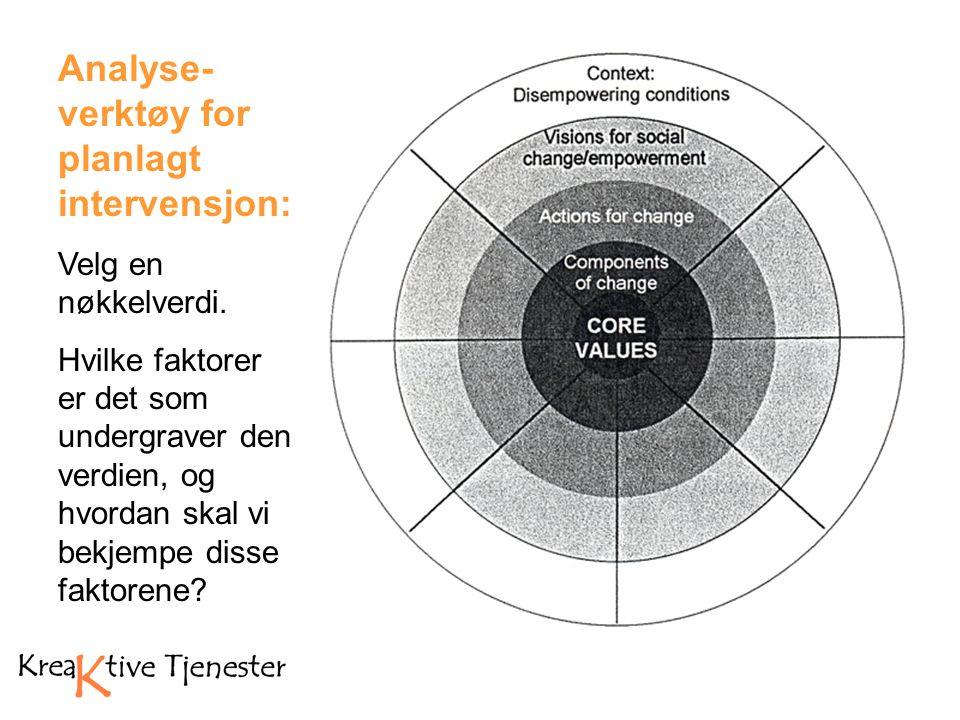 Analyse- verktøy for planlagt intervensjon: Velg en nøkkelverdi.