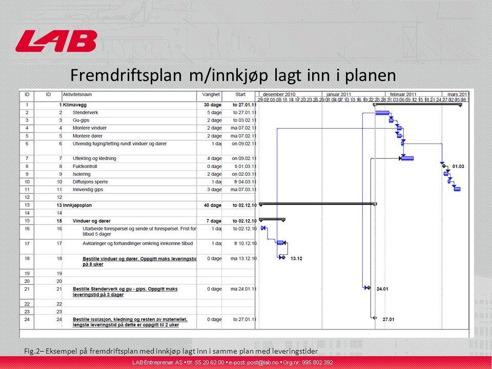 Fig.2– Eksempel på fremdriftsplan med innkjøp lagt inn i samme plan med leveringstider Fremdriftsplan m/innkjøp lagt inn i planen