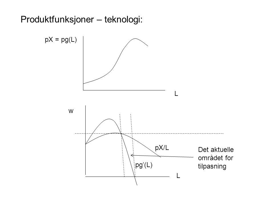 Produktfunksjoner – teknologi: pX = pg(L) pg'(L) L L pX/L w Det aktuelle området for tilpasning