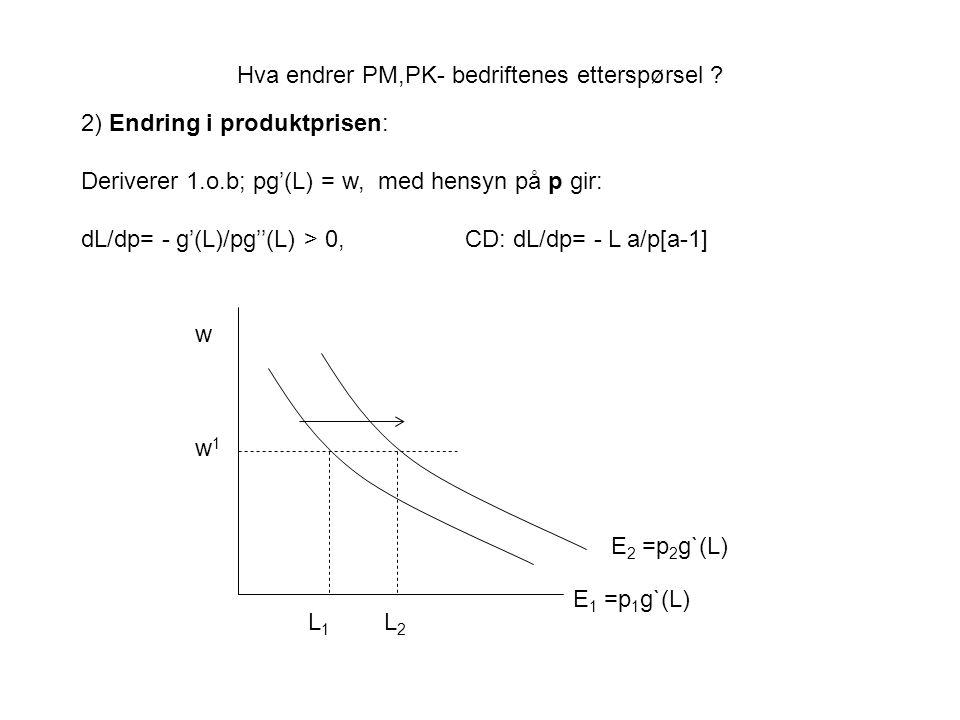 Hva endrer PM,PK- bedriftenes etterspørsel ? 2) Endring i produktprisen: Deriverer 1.o.b; pg'(L) = w, med hensyn på p gir: dL/dp= - g'(L)/pg''(L) > 0,