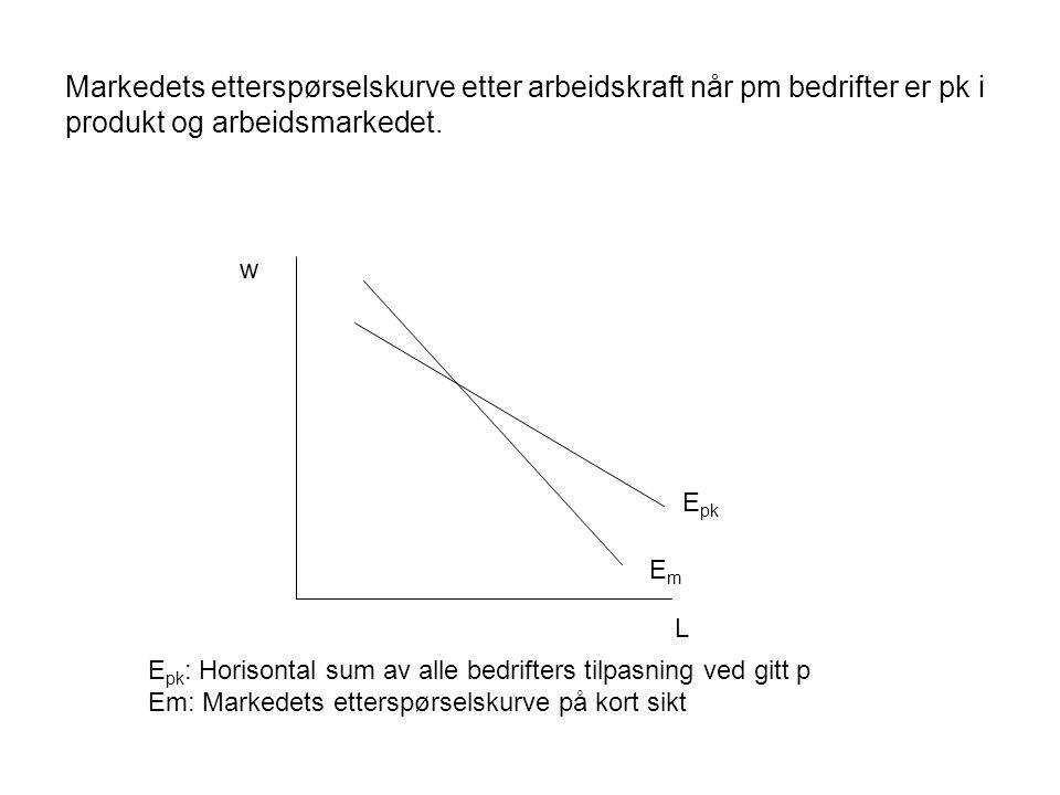 Markedets etterspørselskurve etter arbeidskraft når pm bedrifter er pk i produkt og arbeidsmarkedet. L w EmEm E pk E pk : Horisontal sum av alle bedri