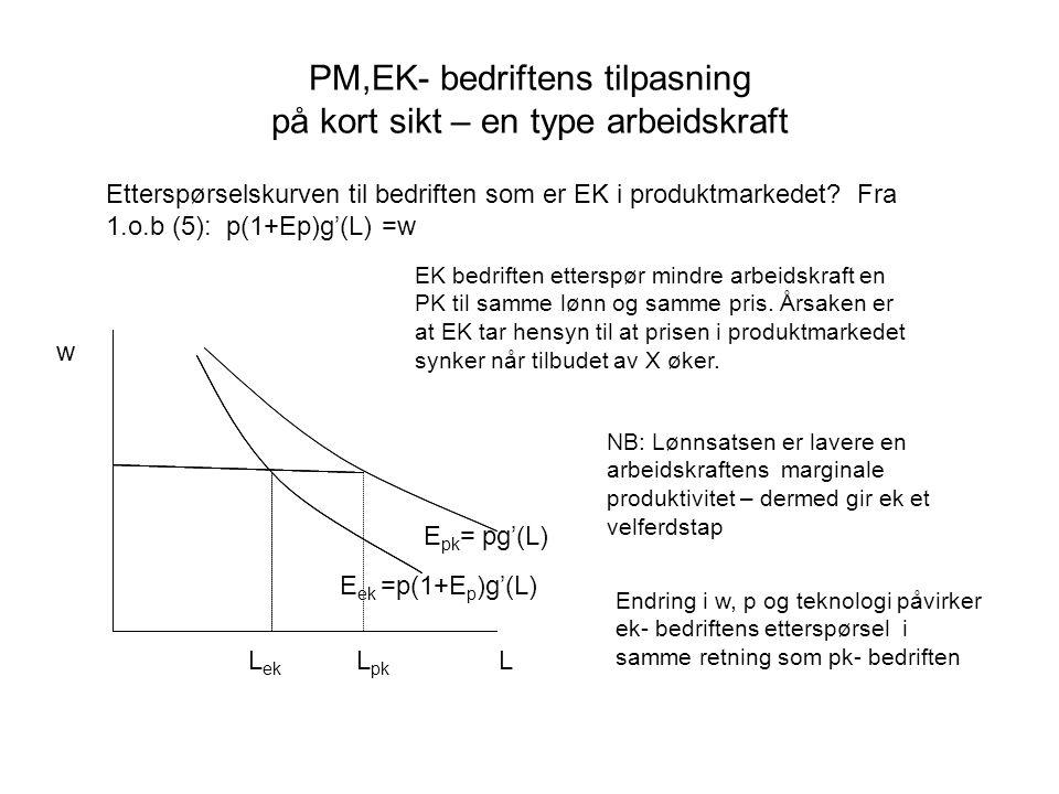 PM,EK- bedriftens tilpasning på kort sikt – en type arbeidskraft Etterspørselskurven til bedriften som er EK i produktmarkedet? Fra 1.o.b (5): p(1+Ep)