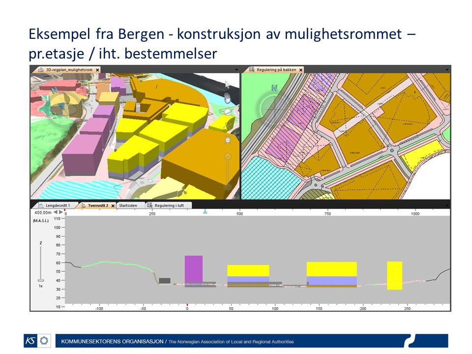 Eksempel fra Bergen - konstruksjon av mulighetsrommet – pr.etasje / iht. bestemmelser