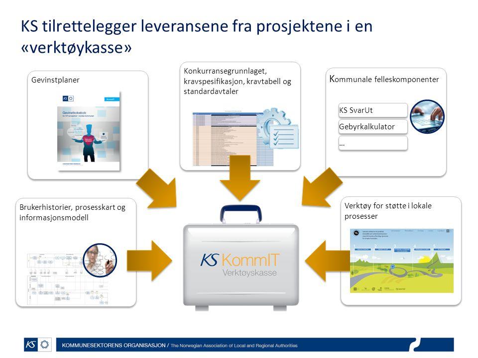 Brukerhistorier, prosesskart og informasjonsmodell Konkurransegrunnlaget, kravspesifikasjon, kravtabell og standardavtaler K ommunale felleskomponente