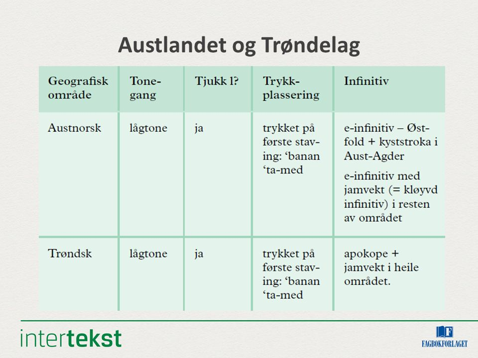 Austlandet og Trøndelag