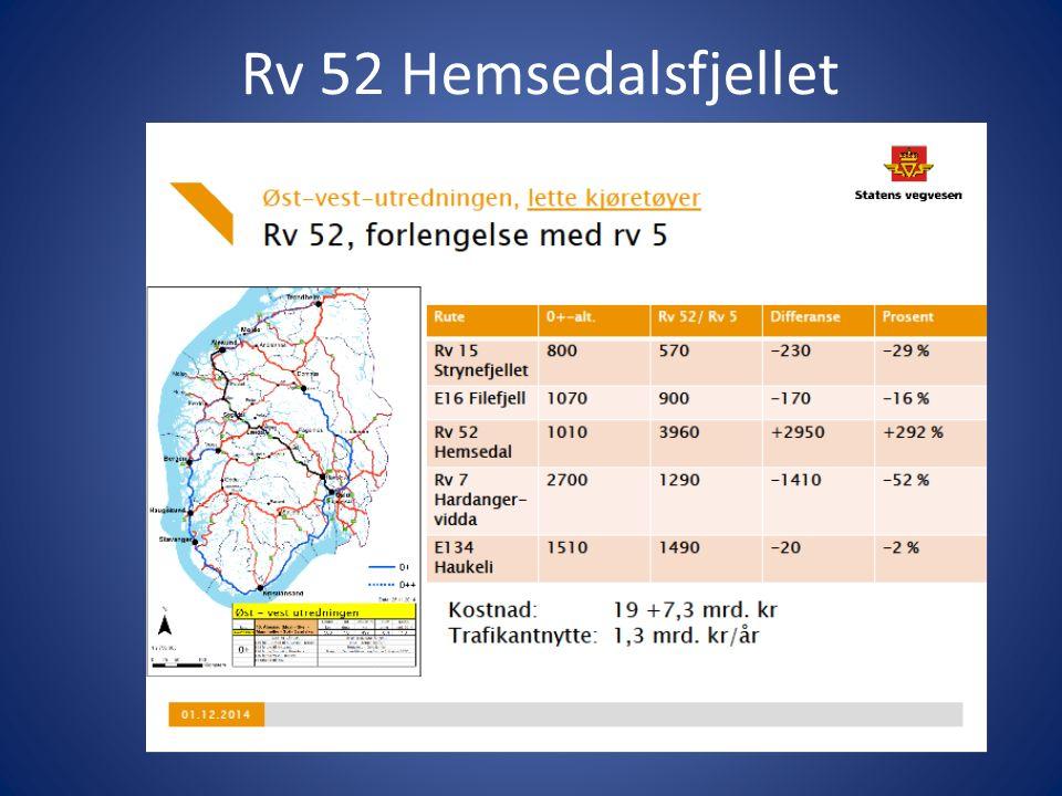 På Rv52 må fylgjande tiltak gjennomførast: Tunnel Bjøberg - Borlaug, ny veg utanom sentruma i Hemsedal og ny vegparsell Robru – Gol.
