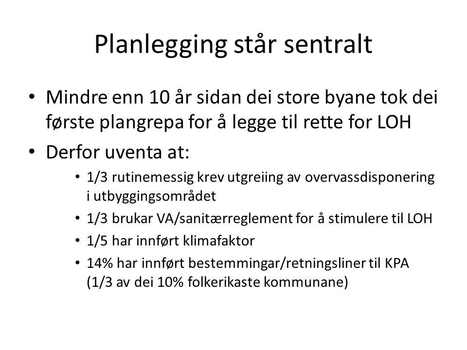 Planlegging står sentralt Mindre enn 10 år sidan dei store byane tok dei første plangrepa for å legge til rette for LOH Derfor uventa at: 1/3 rutineme