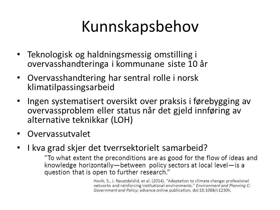 Kunnskapsbehov Teknologisk og haldningsmessig omstilling i overvasshandteringa i kommunane siste 10 år Overvasshandtering har sentral rolle i norsk kl