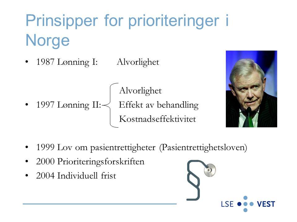 Prinsipper for prioriteringer i Norge 1987 Lønning I: Alvorlighet Alvorlighet 1997 Lønning II: Effekt av behandling Kostnadseffektivitet 1999 Lov om pasientrettigheter (Pasientrettighetsloven) 2000 Prioriteringsforskriften 2004 Individuell frist