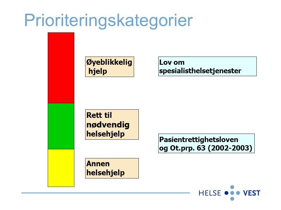 Prioriteringskategorier Øyeblikkelig hjelp Rett til nødvendig helsehjelp Annen helsehjelp Lov om spesialisthelsetjenester Pasientrettighetsloven og Ot.prp.
