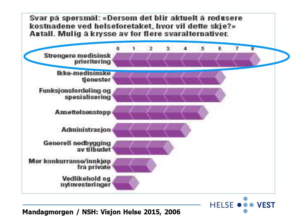 Oppsummering Prioritering i Norge – godt fundert og begrunnet system med ekstern og intern legitimitet på teoretisk nivå Betydelig potensiale – har vi noe annet.