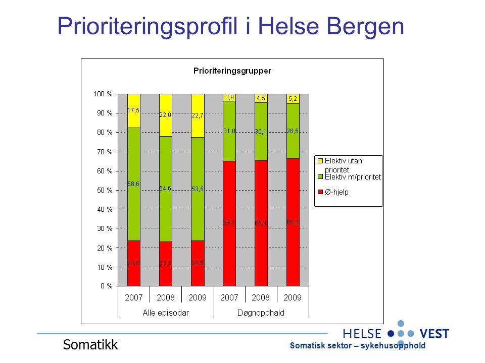 Prioriteringsprofil i Helse Bergen Somatisk sektor – sykehusopphold Somatikk