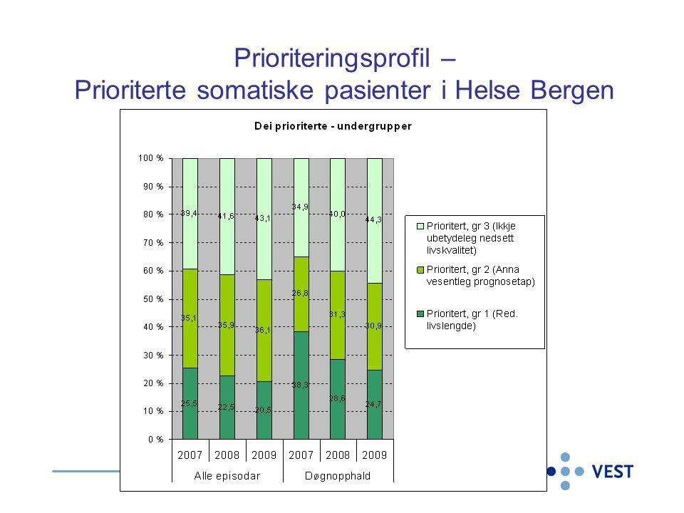 Prioriteringsprofil – Prioriterte somatiske pasienter i Helse Bergen