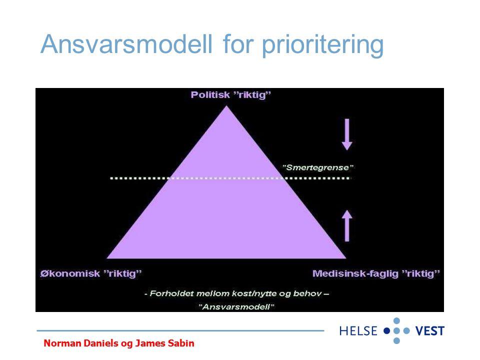 Ansvarsmodell for prioritering Norman Daniels og James Sabin