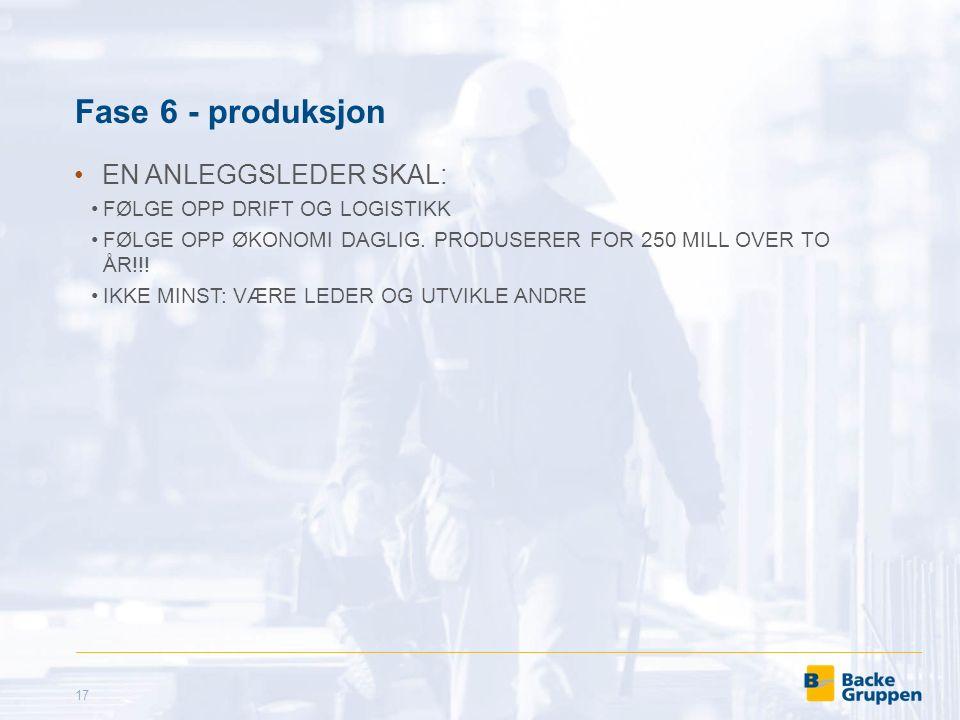 Fase 6 - produksjon EN ANLEGGSLEDER SKAL: FØLGE OPP DRIFT OG LOGISTIKK FØLGE OPP ØKONOMI DAGLIG.