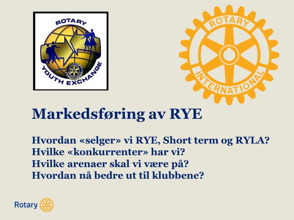 Markedsføring av RYE Hvordan «selger» vi RYE, Short term og RYLA.