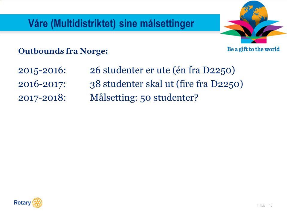 TITLE | 13 Våre (Multidistriktet) sine målsettinger Outbounds fra Norge: 2015-2016:26 studenter er ute (én fra D2250) 2016-2017:38 studenter skal ut (fire fra D2250) 2017-2018:Målsetting: 50 studenter
