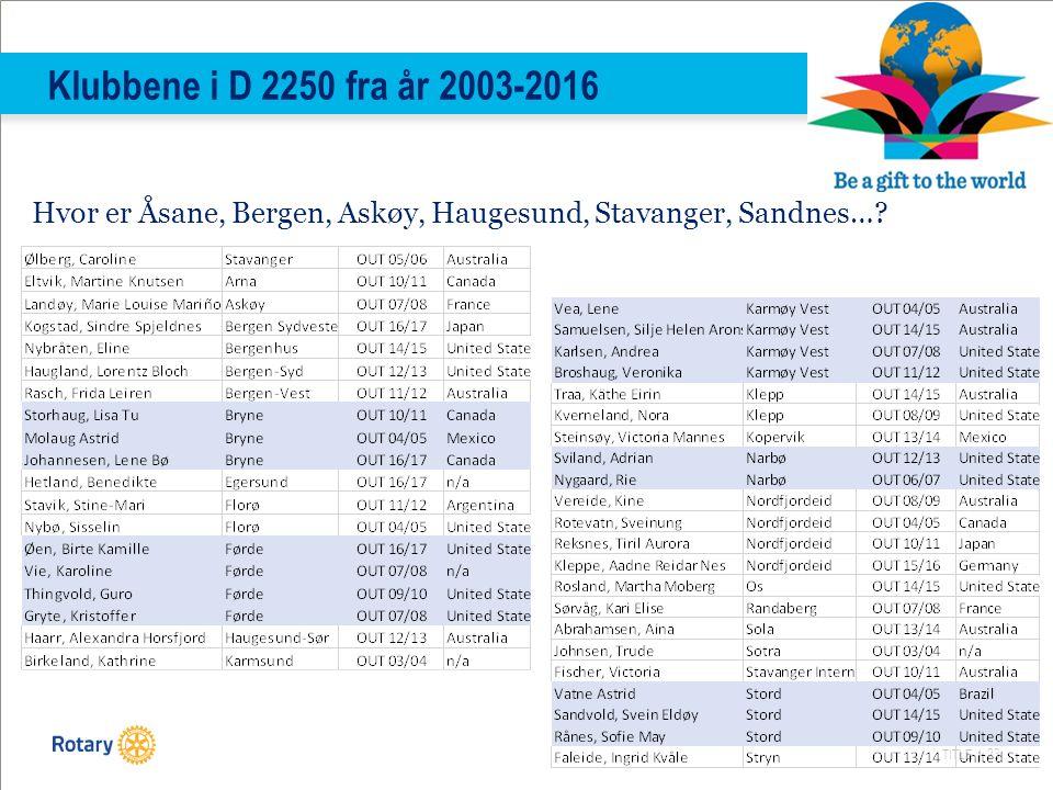 TITLE | 23 Klubbene i D 2250 fra år 2003-2016 Hvor er Åsane, Bergen, Askøy, Haugesund, Stavanger, Sandnes…