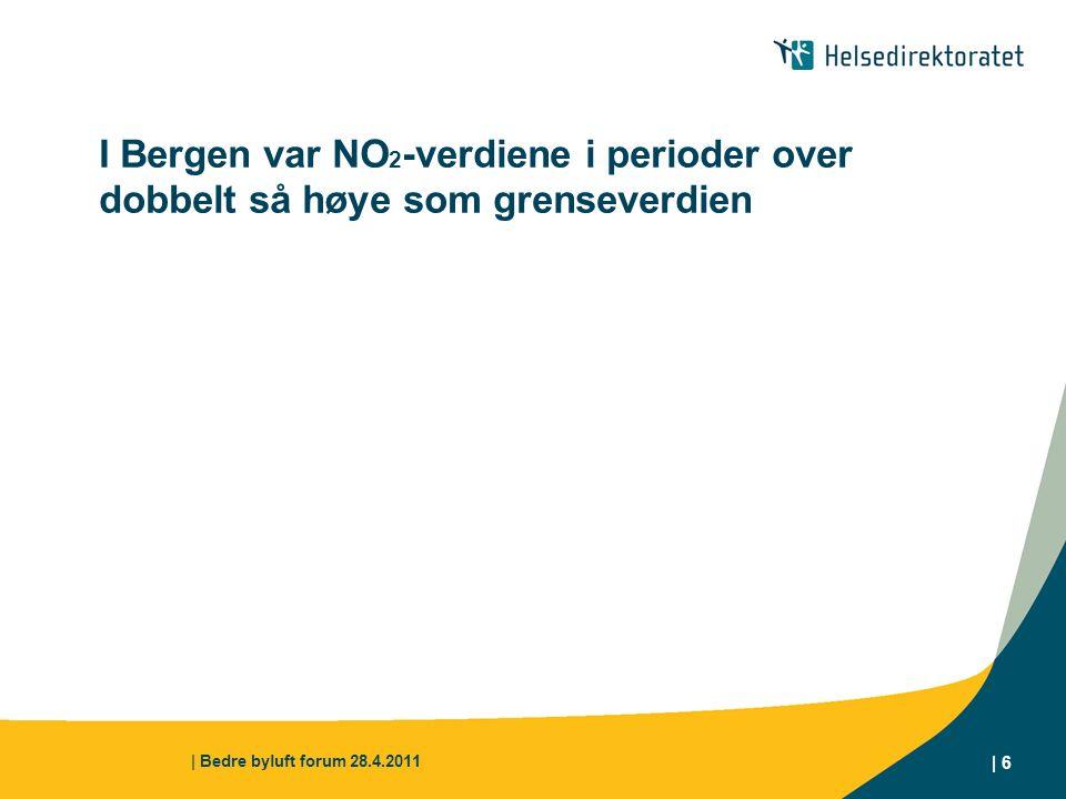 | Bedre byluft forum 28.4.2011 | 7 Hvilke tiltak skulle settes i verk og hvilken lovhjemmel skulle tiltaket forankres i.