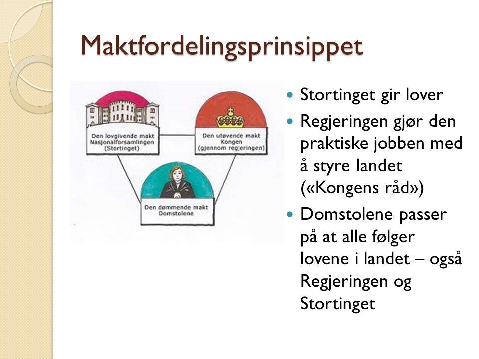 Maktfordelingsprinsippet Stortinget gir lover Regjeringen gjør den praktiske jobben med å styre landet («Kongens råd») Domstolene passer på at alle fø