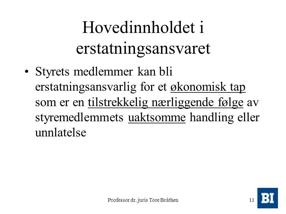 Professor dr. juris Tore Bråthen11 Hovedinnholdet i erstatningsansvaret Styrets medlemmer kan bli erstatningsansvarlig for et økonomisk tap som er en