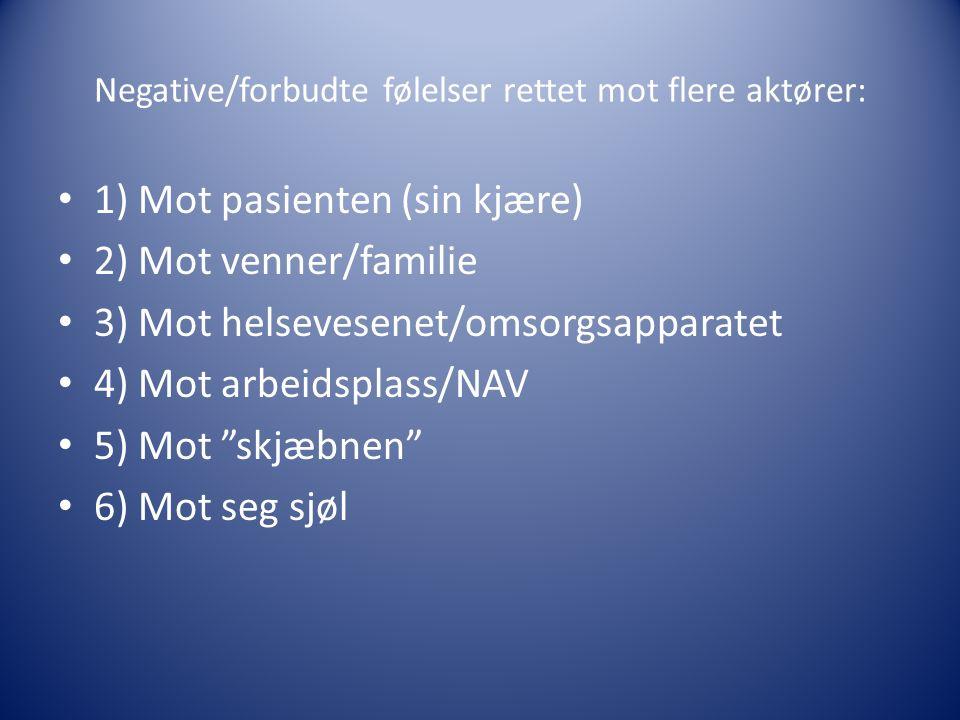 Negative/forbudte følelser rettet mot flere aktører: 1) Mot pasienten (sin kjære) 2) Mot venner/familie 3) Mot helsevesenet/omsorgsapparatet 4) Mot ar