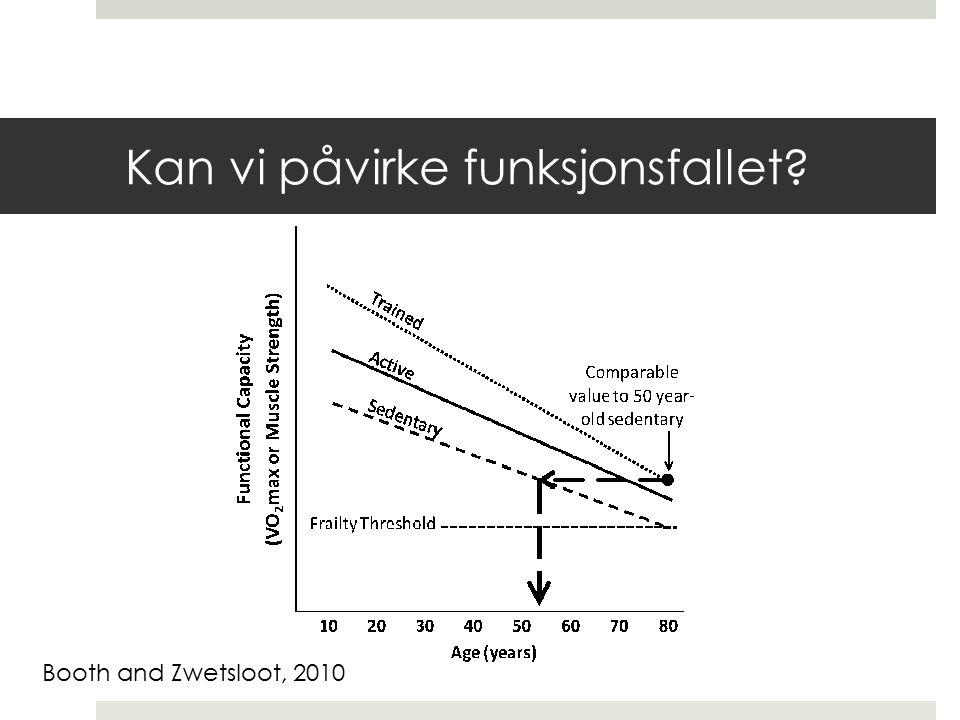 Kan vi påvirke funksjonsfallet? Booth and Zwetsloot, 2010