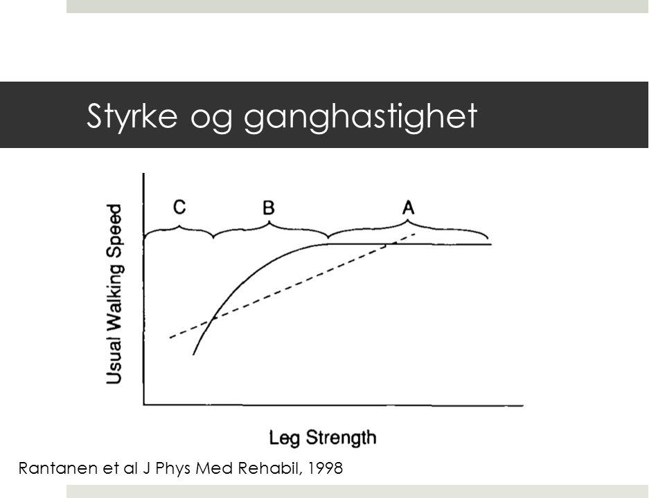 Styrke og ganghastighet Rantanen et al J Phys Med Rehabil, 1998