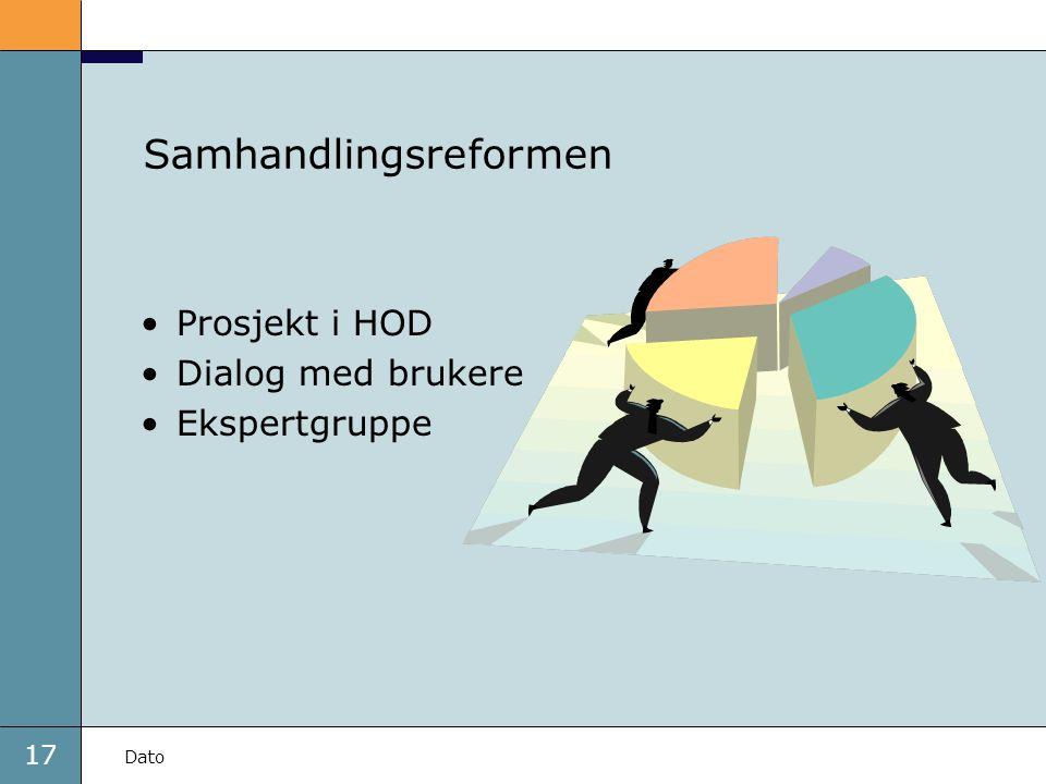 17 Dato Samhandlingsreformen Prosjekt i HOD Dialog med brukere Ekspertgruppe