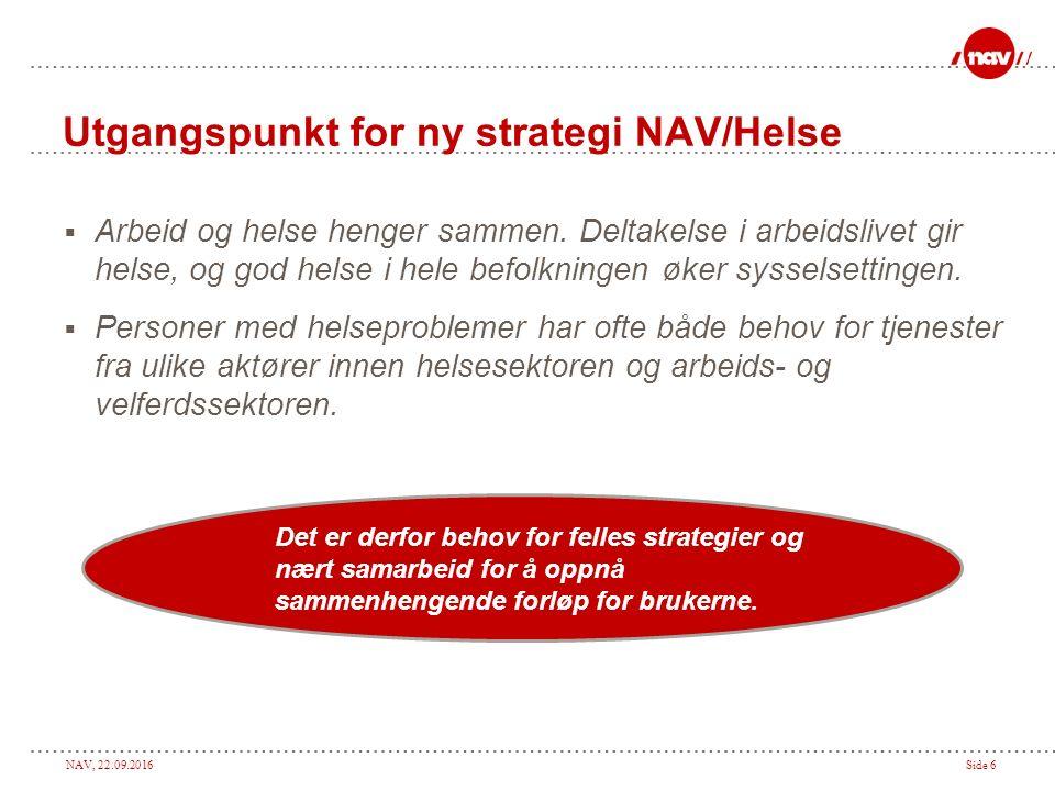 NAV, 22.09.2016Side 6 Utgangspunkt for ny strategi NAV/Helse  Arbeid og helse henger sammen. Deltakelse i arbeidslivet gir helse, og god helse i hele