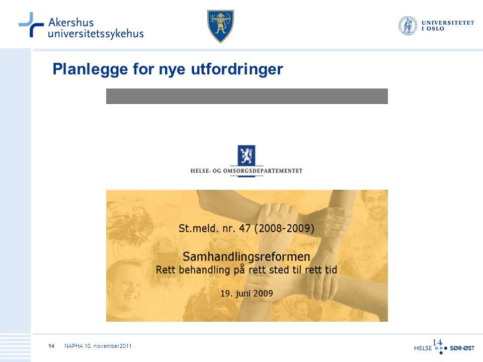 NAPHA 10. november 201114 Planlegge for nye utfordringer 14