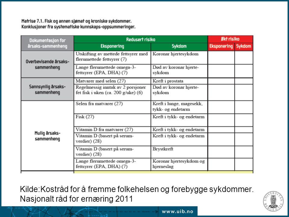 Kilde:Kostråd for å fremme folkehelsen og forebygge sykdommer. Nasjonalt råd for ernæring 2011 –