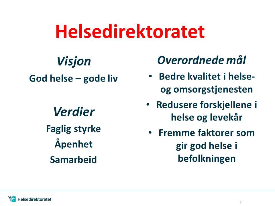 Helsedirektoratet 2 Visjon God helse – gode liv Verdier Faglig styrke Åpenhet Samarbeid Overordnede mål Bedre kvalitet i helse- og omsorgstjenesten Redusere forskjellene i helse og levekår Fremme faktorer som gir god helse i befolkningen