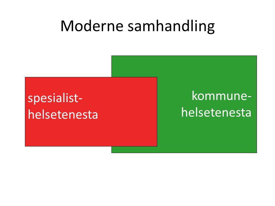 Moderne samhandling spesialist- helsetenesta kommune- helsetenesta