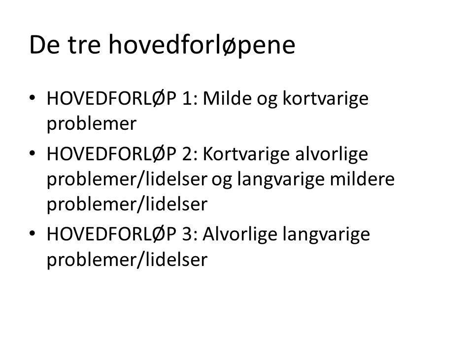 De tre hovedforløpene HOVEDFORLØP 1: Milde og kortvarige problemer HOVEDFORLØP 2: Kortvarige alvorlige problemer/lidelser og langvarige mildere proble