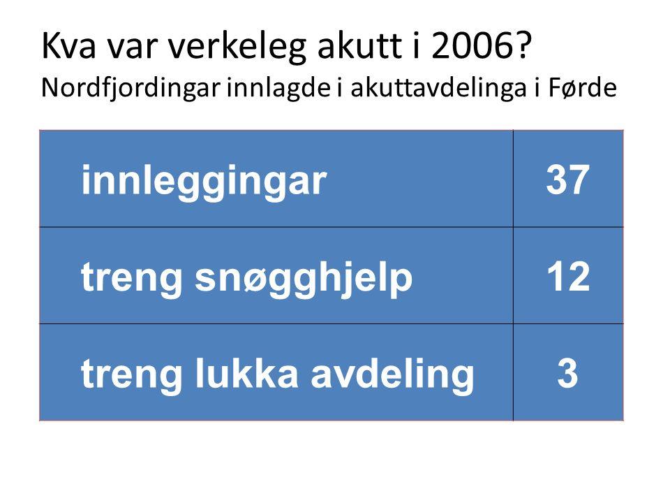 Kva var verkeleg akutt i 2006? Nordfjordingar innlagde i akuttavdelinga i Førde innleggingar37 treng snøgghjelp12 treng lukka avdeling3