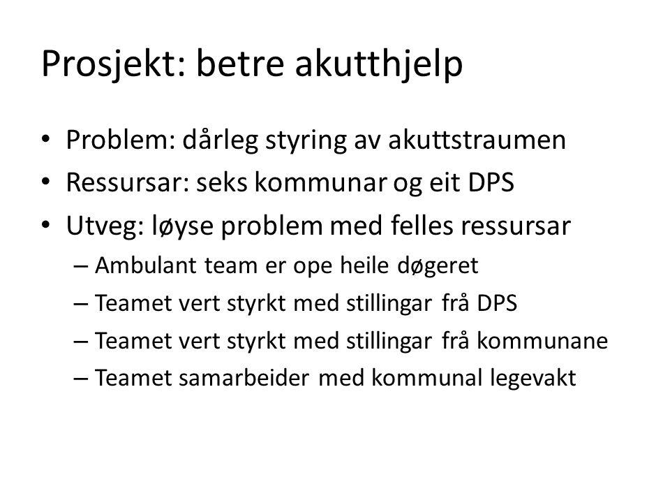 Prosjekt: betre akutthjelp Problem: dårleg styring av akuttstraumen Ressursar: seks kommunar og eit DPS Utveg: løyse problem med felles ressursar – Am