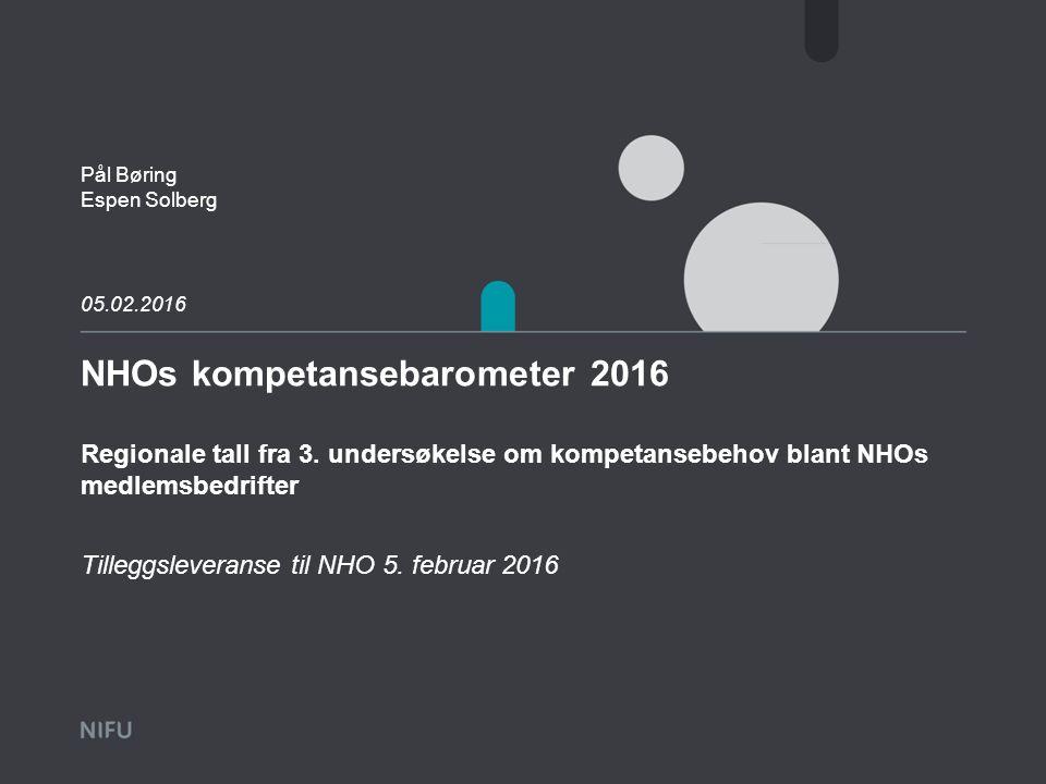 Kort om NHOs kompetansebarometer 03.02.2016Regionale tall fra NHOs kompetansebarometer 20162 Årlig kartlegging av kompetansebehov i NHOs medlemsbedrifter Gjennomført av NIFU i november 2015 til januar 2016 Bruttoutvalget består av 20231 bedrifter og nettoutvalget består av 5183 bedrifter (svarprosent 26%) Svarprosenten er relativt stabil mht.