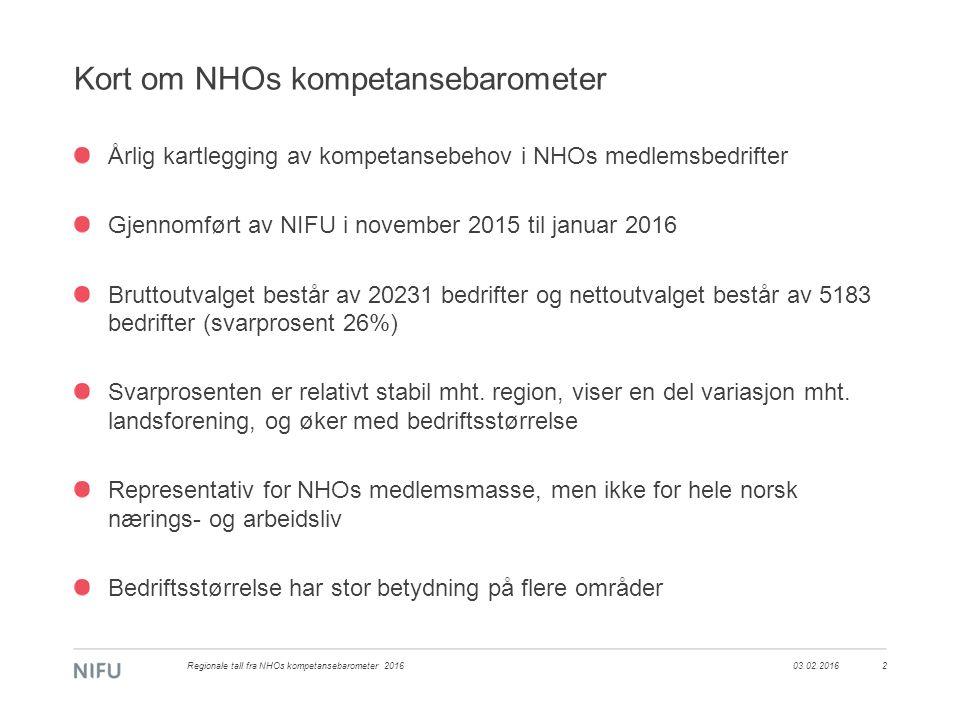 Kort om NHOs kompetansebarometer 03.02.2016Regionale tall fra NHOs kompetansebarometer 20162 Årlig kartlegging av kompetansebehov i NHOs medlemsbedrif