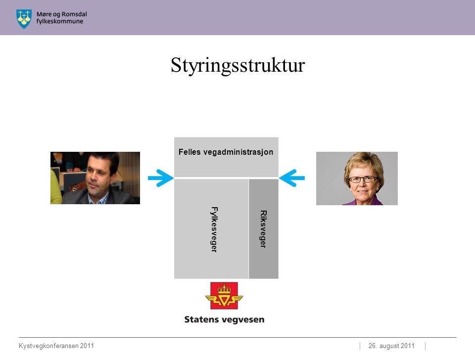 26. august 2011Kystvegkonferansen 2011 Styringsstruktur Fylkesveger Riksveger Felles vegadministrasjon
