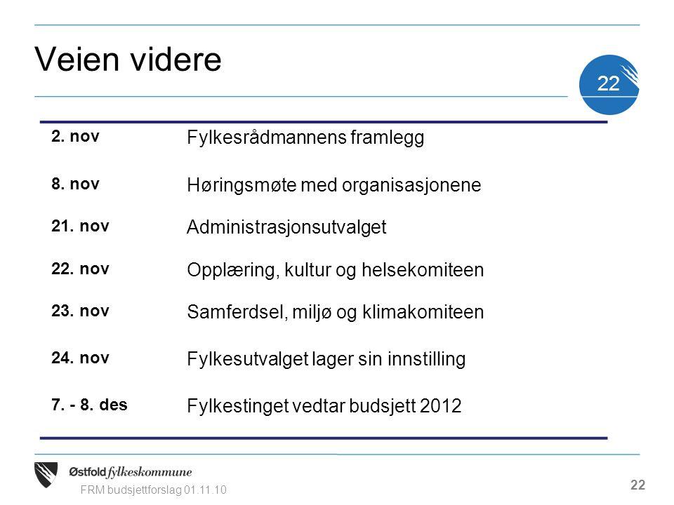 22 FRM budsjettforslag 01.11.10 22 2. nov Fylkesrådmannens framlegg 8.