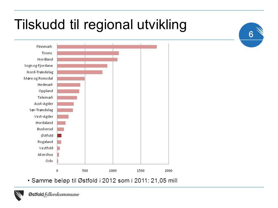 6 Tilskudd til regional utvikling Samme beløp til Østfold i 2012 som i 2011: 21,05 mill