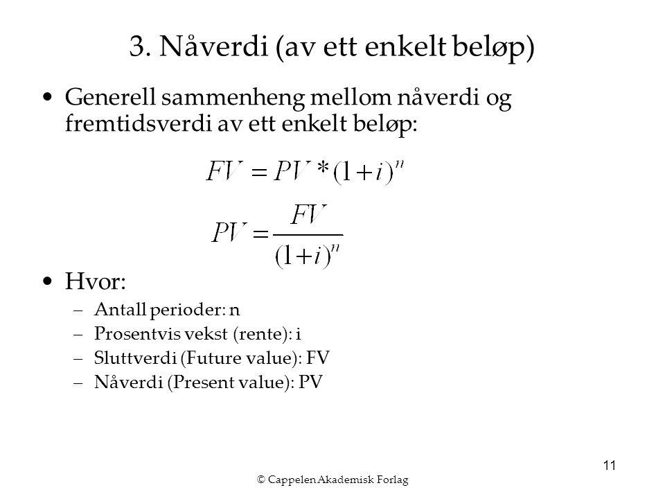 © Cappelen Akademisk Forlag 11 3.