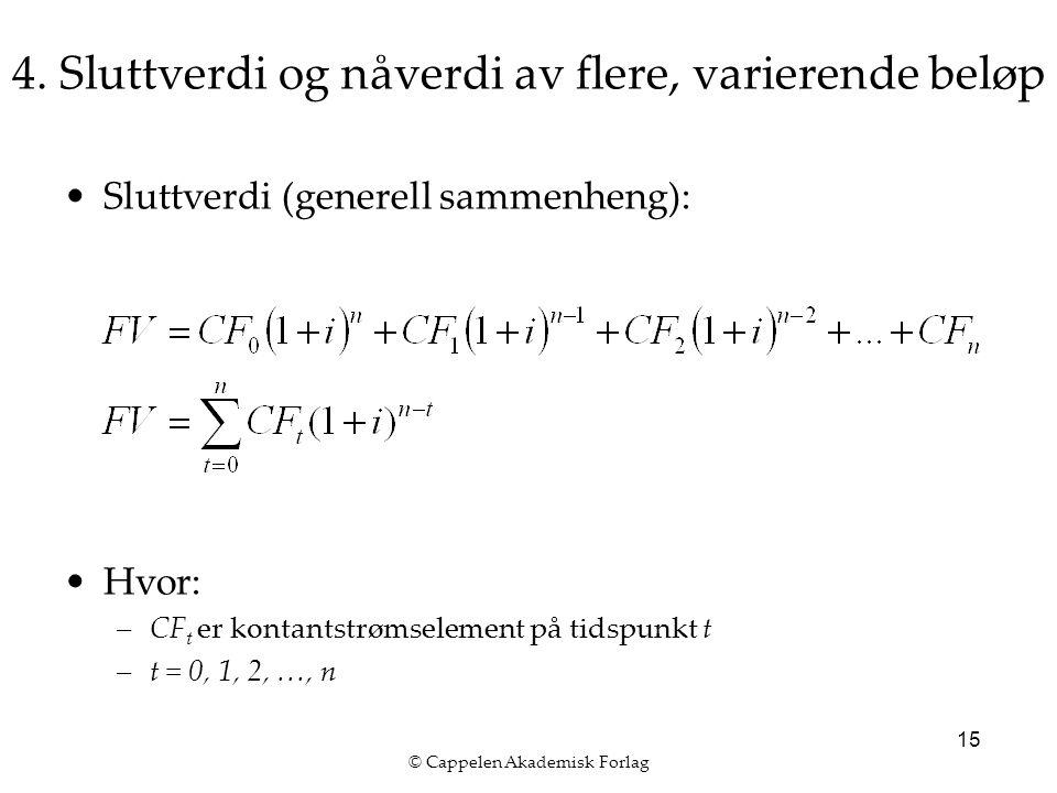 © Cappelen Akademisk Forlag 15 4.