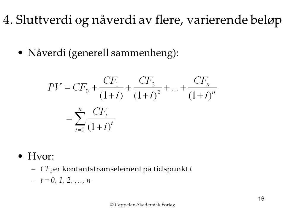© Cappelen Akademisk Forlag 16 4.