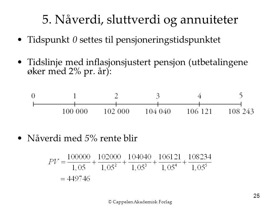 © Cappelen Akademisk Forlag 25 5.