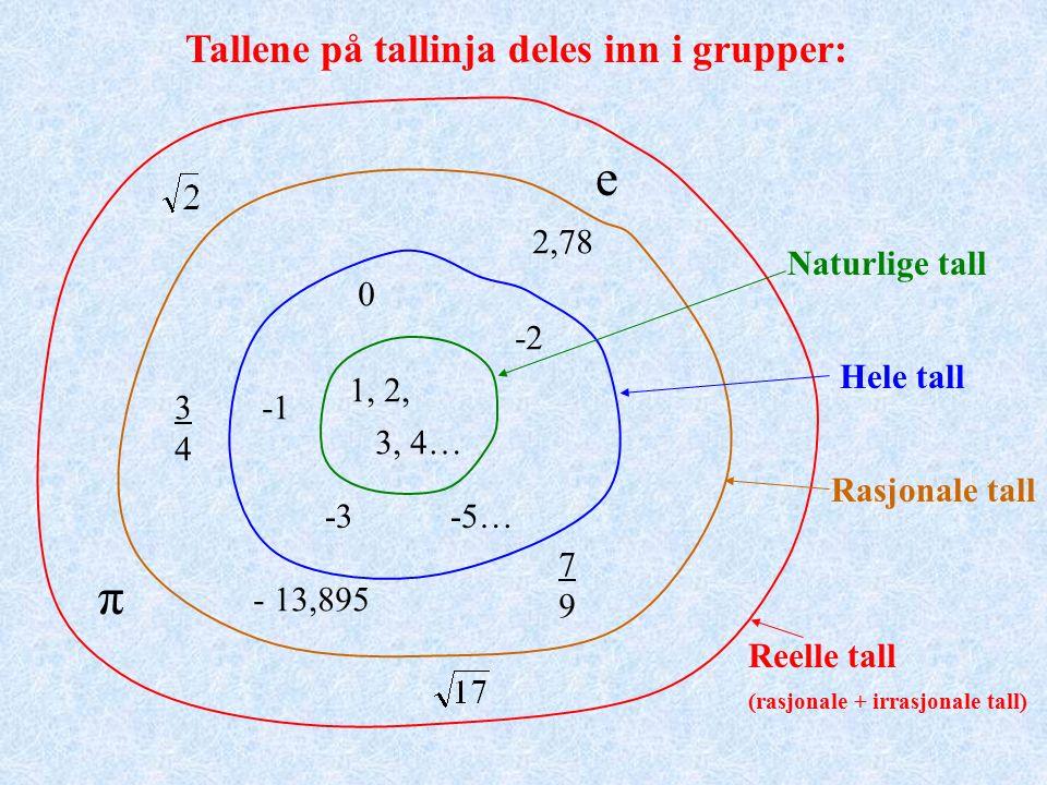 Tall-linjen 1 23 0 7654-6 -5 -4-3 -2 6,23-5/2 π