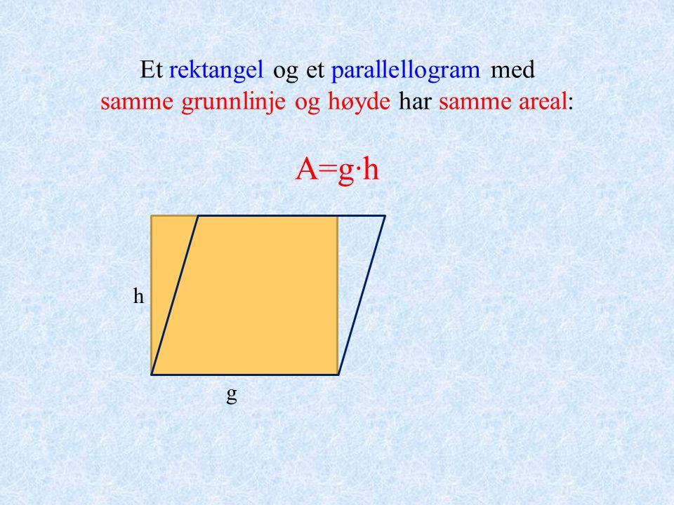 Bevis for Pytagoras' setning. a a a2a2 b b b2b2 c c c2c2 a-b Areal av en trekant: a·b 2